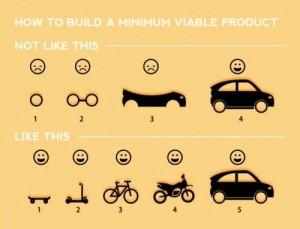 produit-minimum-viable